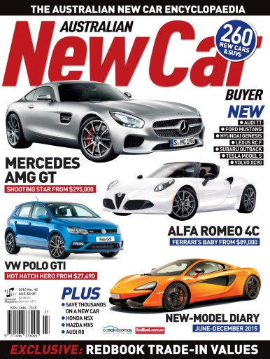 Australian New Car Buyer Preview