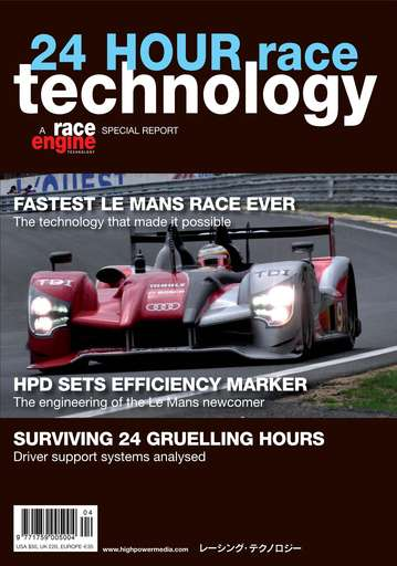 24 HOUR Race Technology Preview