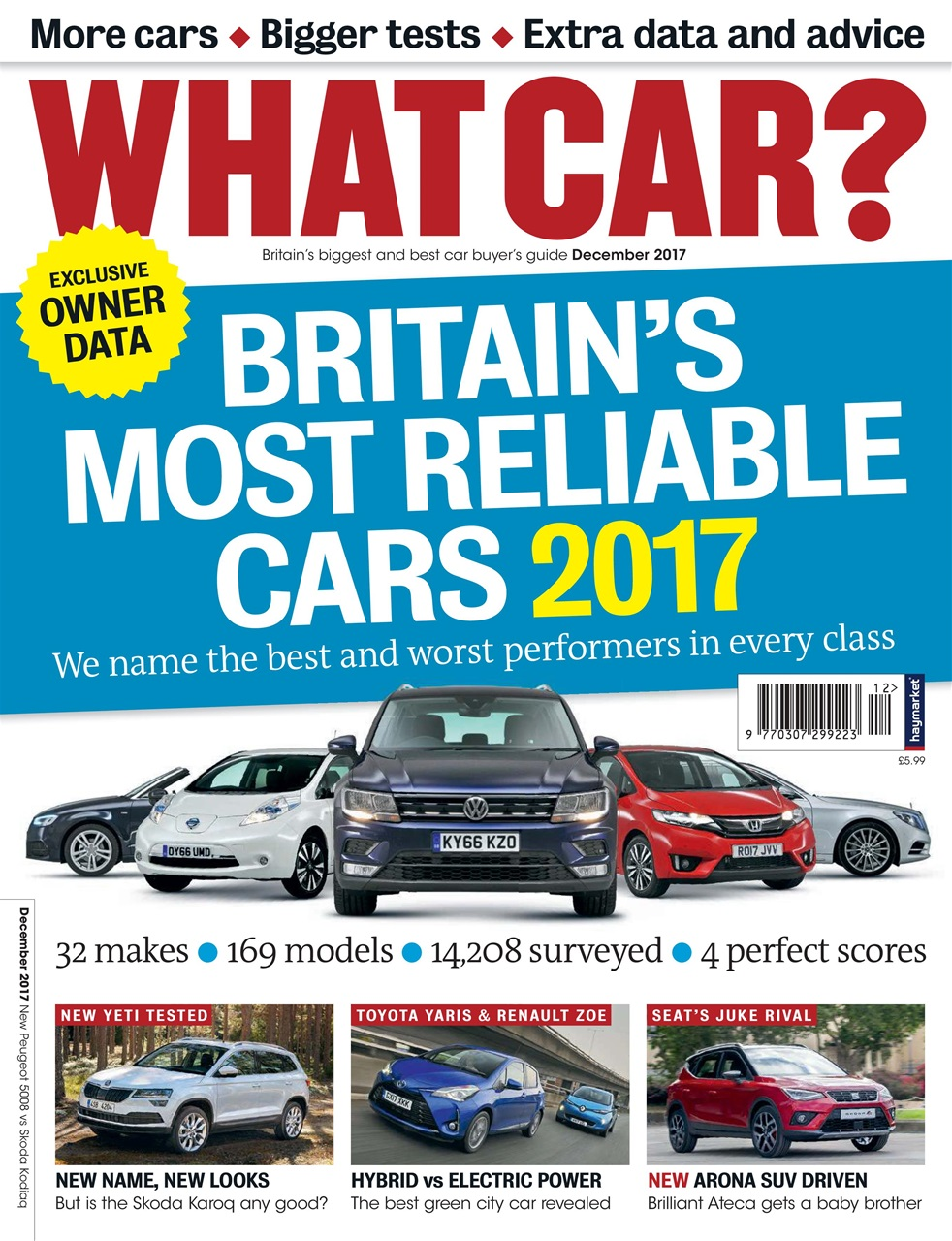 Top Gear New Car Buyers Guide Pdf